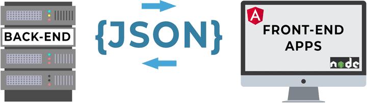 JSON data exchange